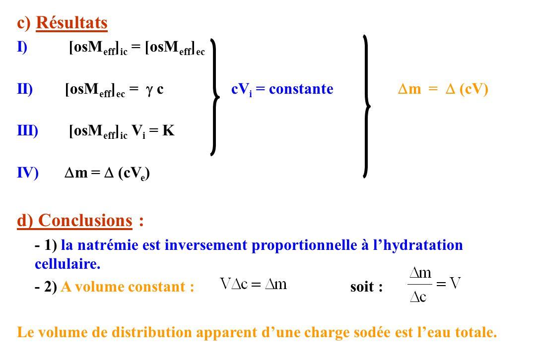 c) Résultats d) Conclusions : I) [osMeff]ic = [osMeff]ec